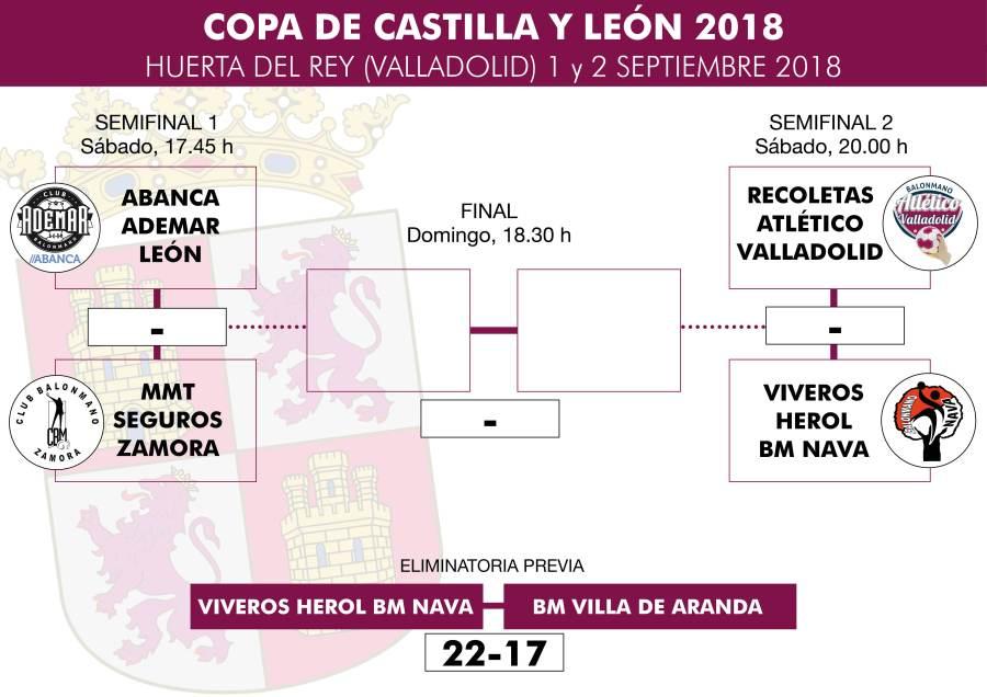 Copa Castilla y Leon 2018 sorteo